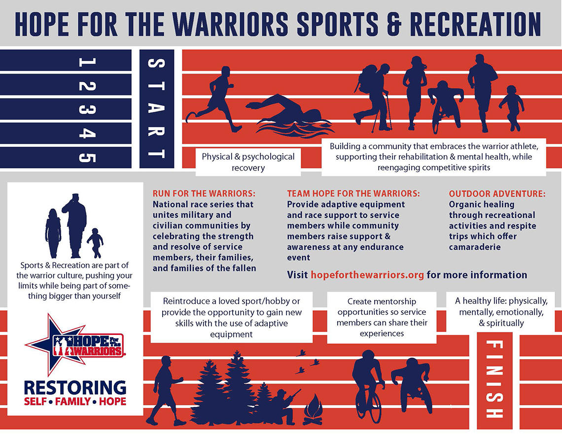 Corrected4website_Program Sheet_Sports & Rec
