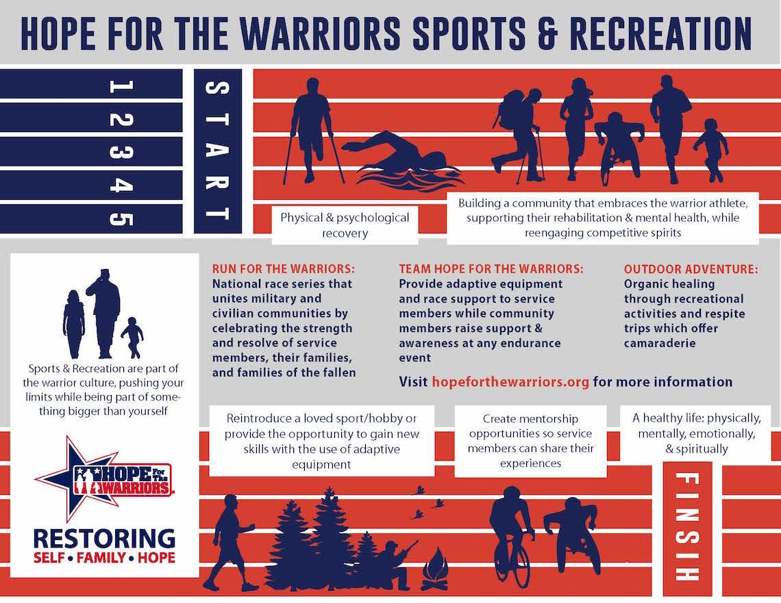 sports-rec_one-sheet